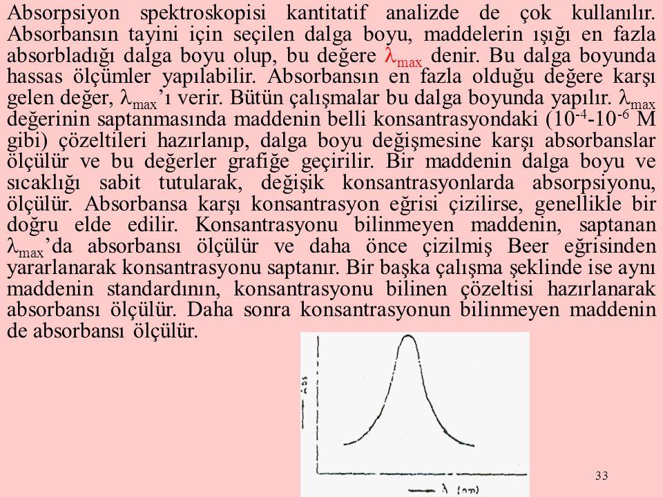 33 Absorpsiyon spektroskopisi kantitatif analizde de çok kullanılır.