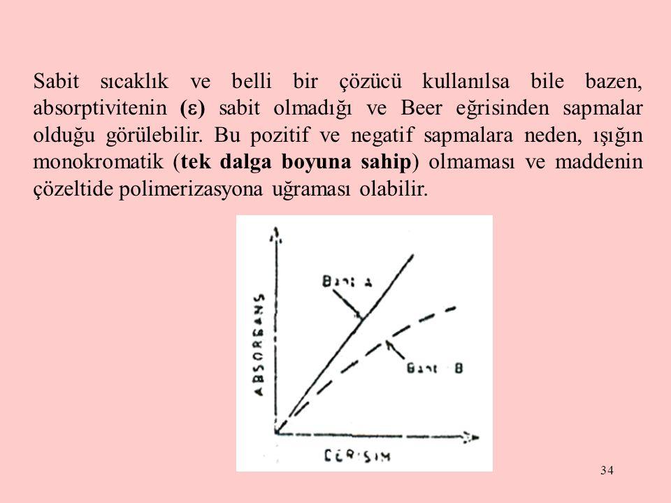 34 Sabit sıcaklık ve belli bir çözücü kullanılsa bile bazen, absorptivitenin (  ) sabit olmadığı ve Beer eğrisinden sapmalar olduğu görülebilir.