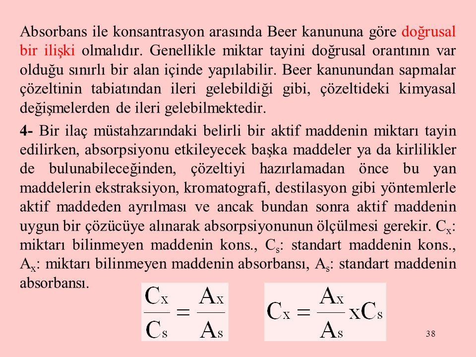 Absorbans ile konsantrasyon arasında Beer kanununa göre doğrusal bir ilişki olmalıdır.