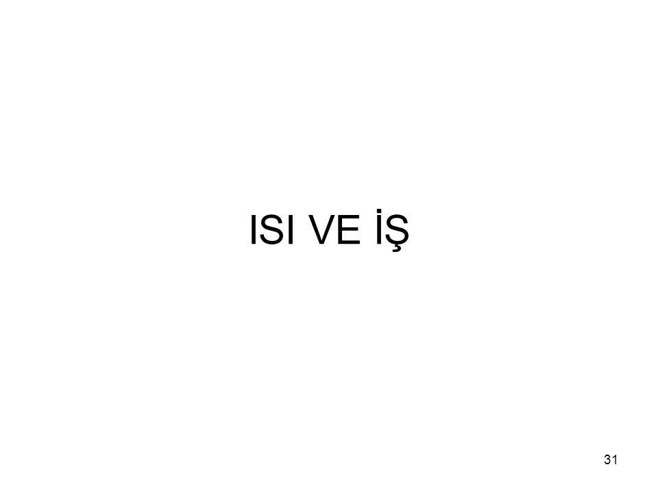 ISI VE İŞ 31