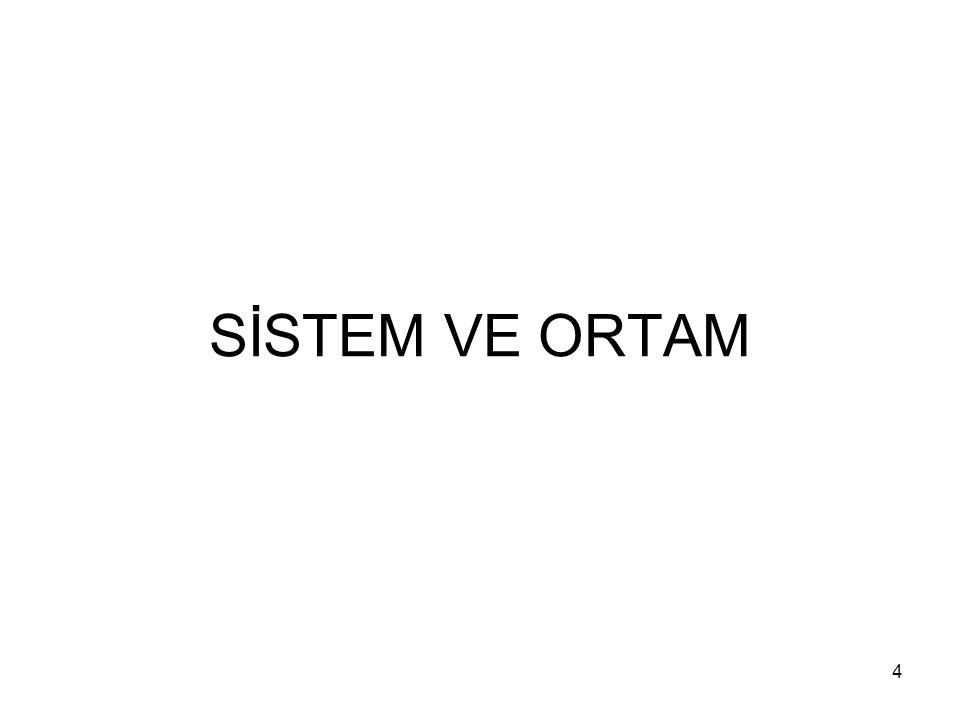 SİSTEMLER Kapalı sistem, açık sistem ve izole sistem olmak üzere üç çeşit sistem vardır.