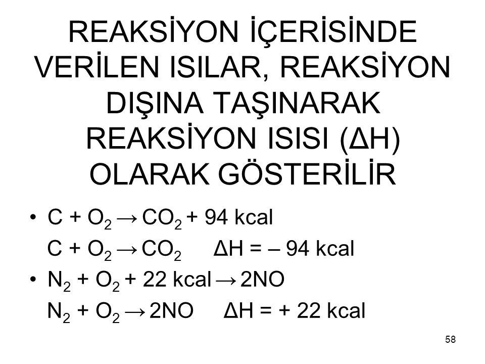 REAKSİYON İÇERİSİNDE VERİLEN ISILAR, REAKSİYON DIŞINA TAŞINARAK REAKSİYON ISISI (ΔH) OLARAK GÖSTERİLİR C + O 2 → CO 2 + 94 kcal C + O 2 → CO 2 ΔH = –