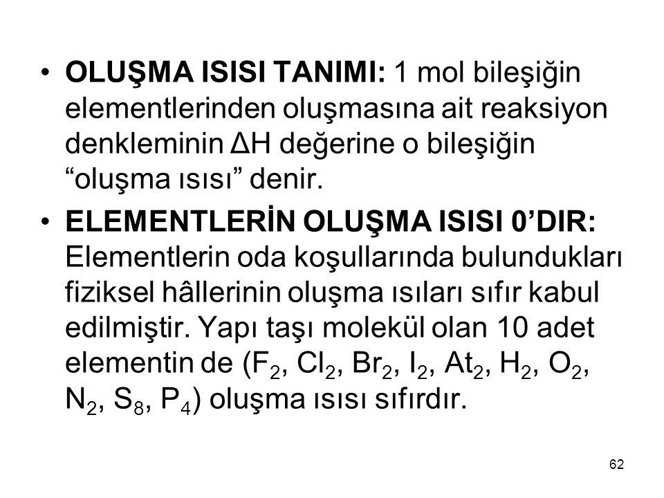 """OLUŞMA ISISI TANIMI: 1 mol bileşiğin elementlerinden oluşmasına ait reaksiyon denkleminin ΔH değerine o bileşiğin """"oluşma ısısı"""" denir. ELEMENTLERİN O"""