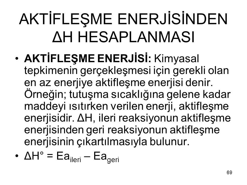 AKTİFLEŞME ENERJİSİNDEN ΔH HESAPLANMASI AKTİFLEŞME ENERJİSİ: Kimyasal tepkimenin gerçekleşmesi için gerekli olan en az enerjiye aktifleşme enerjisi de