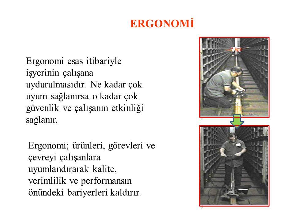 ERGONOMİ Ergonomi esas itibariyle işyerinin çalışana uydurulmasıdır. Ne kadar çok uyum sağlanırsa o kadar çok güvenlik ve çalışanın etkinliği sağlanır