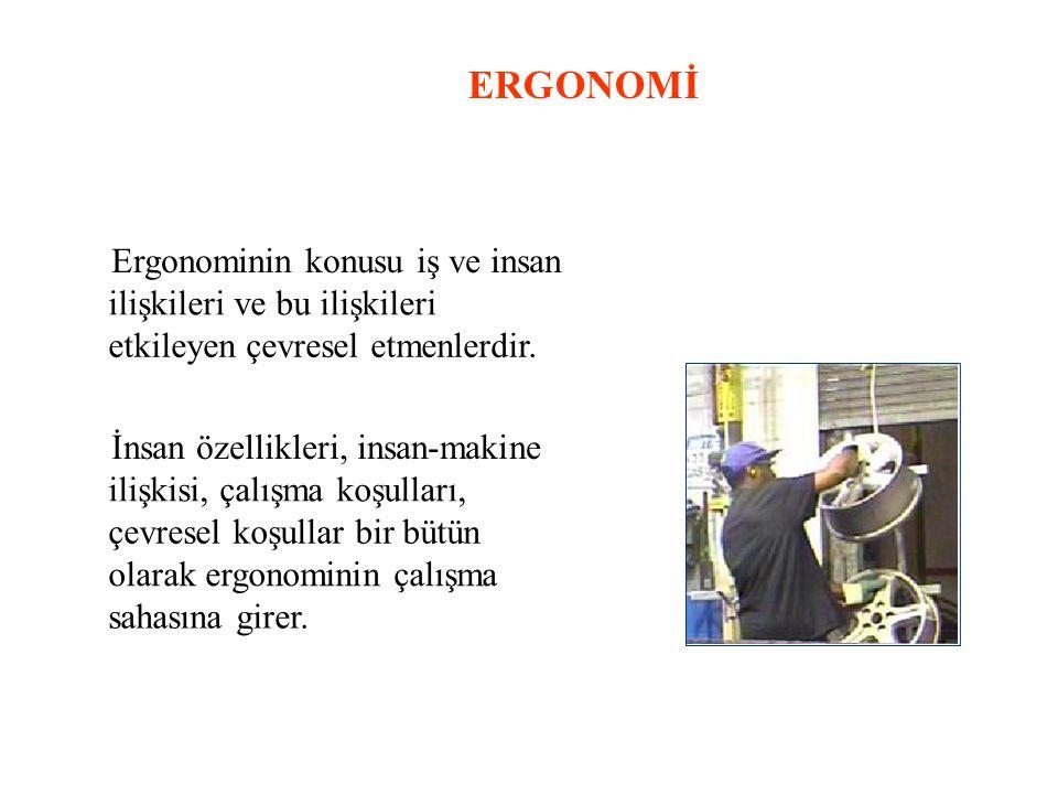 ERGONOMİ Ergonominin konusu iş ve insan ilişkileri ve bu ilişkileri etkileyen çevresel etmenlerdir. İnsan özellikleri, insan-makine ilişkisi, çalışma