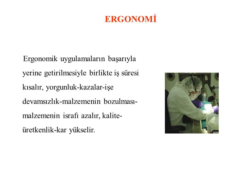 ERGONOMİ Ergonomik uygulamaların başarıyla yerine getirilmesiyle birlikte iş süresi kısalır, yorgunluk-kazalar-işe devamsızlık-malzemenin bozulması- m