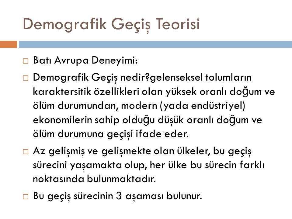 Demografik Geçiş Teorisi  Batı Avrupa Deneyimi:  Demografik Geçiş nedir?gelenseksel tolumların karaktersitik özellikleri olan yüksek oranlı do ğ um