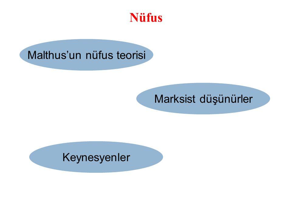 Nüfus Malthus'un nüfus teorisi Marksist düşünürler Keynesyenler