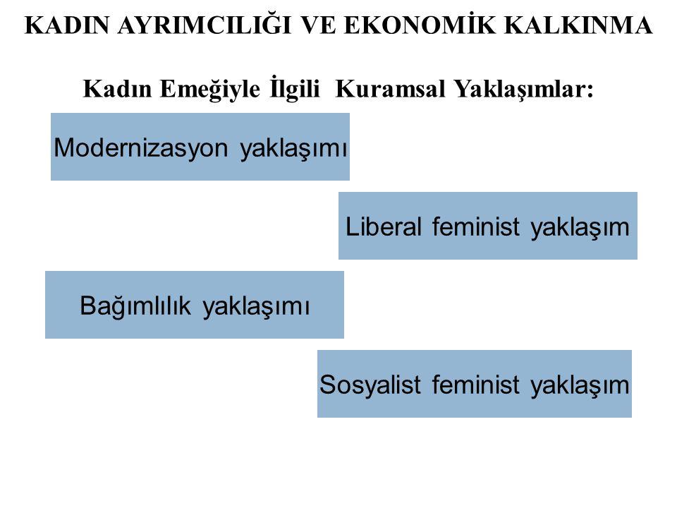 KADIN AYRIMCILIĞI VE EKONOMİK KALKINMA Kadın Emeğiyle İlgili Kuramsal Yaklaşımlar: Modernizasyon yaklaşımı Liberal feminist yaklaşım Sosyalist feminis