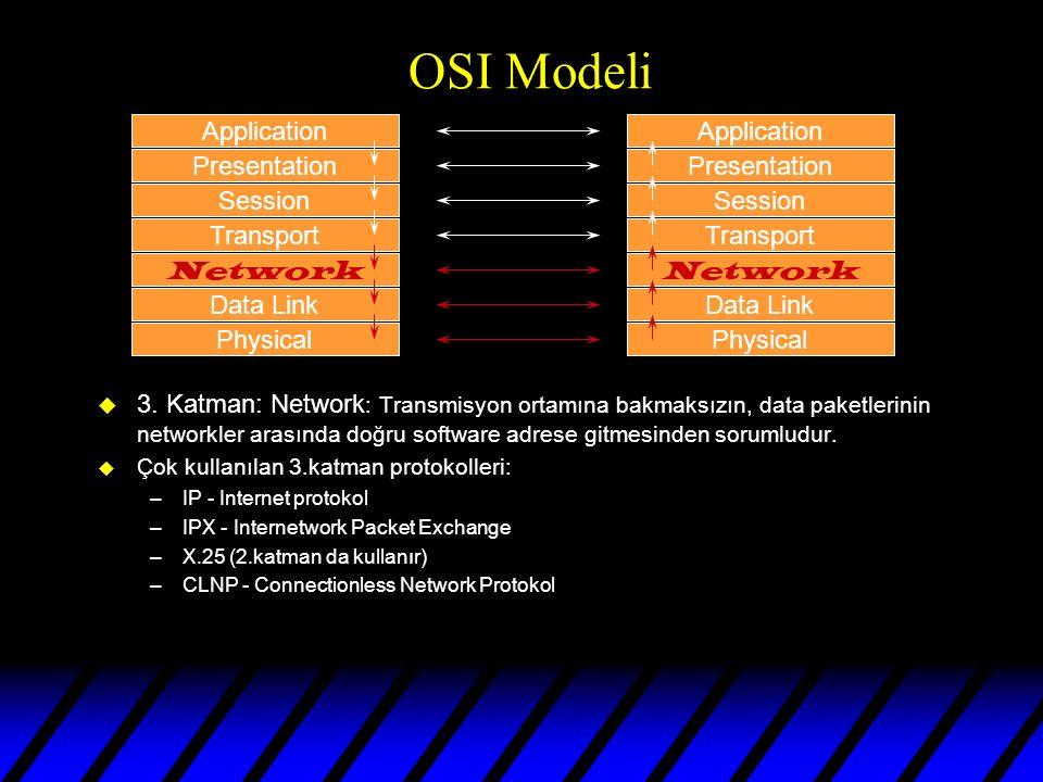 OSI Modeli u 2. Katman: Data Link: Bu katman data frame'lerini yaratır, gönderir ve alır.