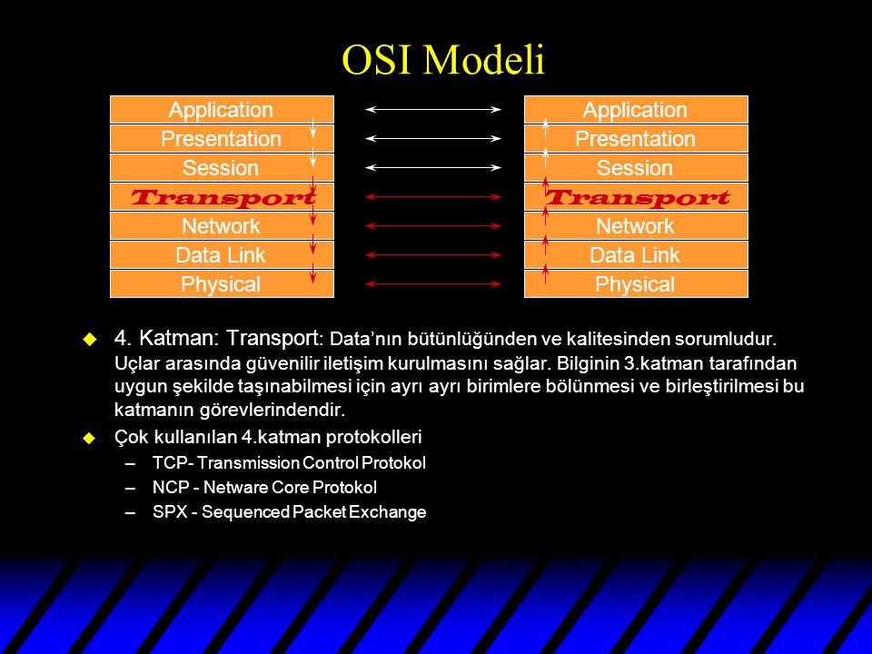 OSI Modeli u 3.