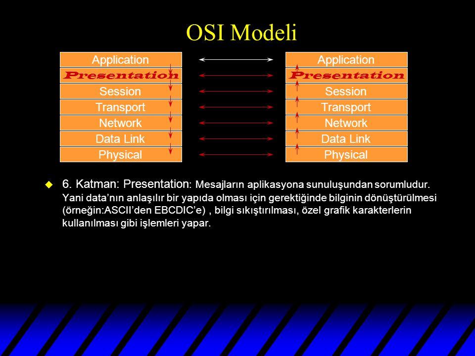 OSI Modeli u 5.