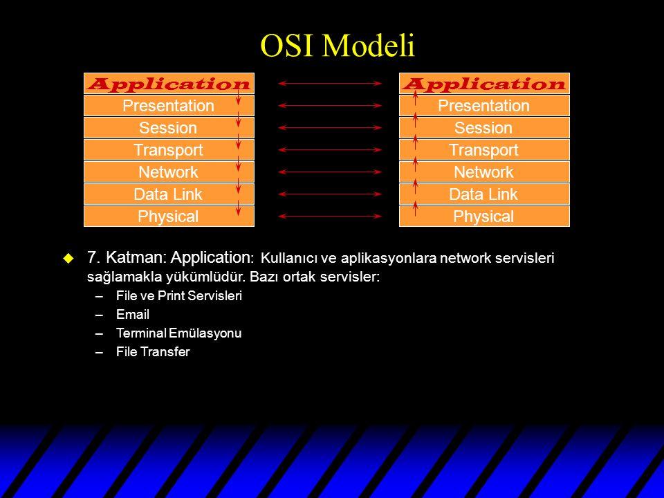 OSI Modeli u 6. Katman: Presentation : Mesajların aplikasyona sunuluşundan sorumludur.