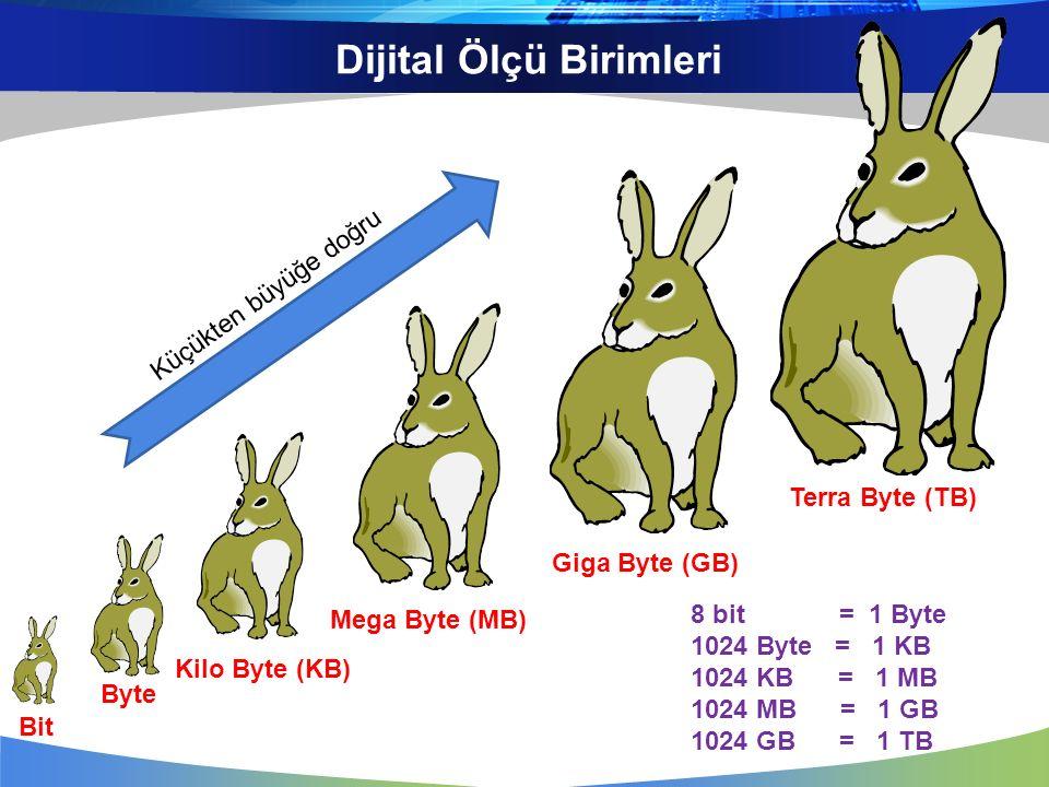 Dijital Ölçü Birimleri Bit Byte Kilo Byte (KB) Mega Byte (MB) Giga Byte (GB) Terra Byte (TB) Küçükten büyüğe doğru 8 bit = 1 Byte 1024 Byte = 1 KB 102