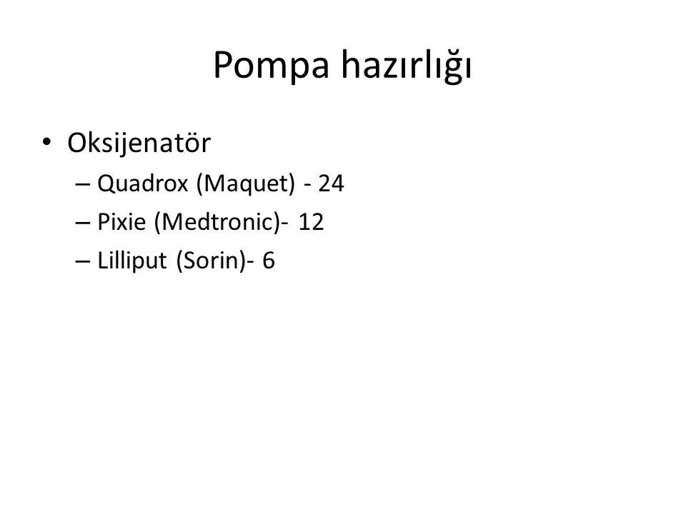 Pompa hazırlığı Oksijenatör – Quadrox (Maquet) - 24 – Pixie (Medtronic)- 12 – Lilliput (Sorin)- 6