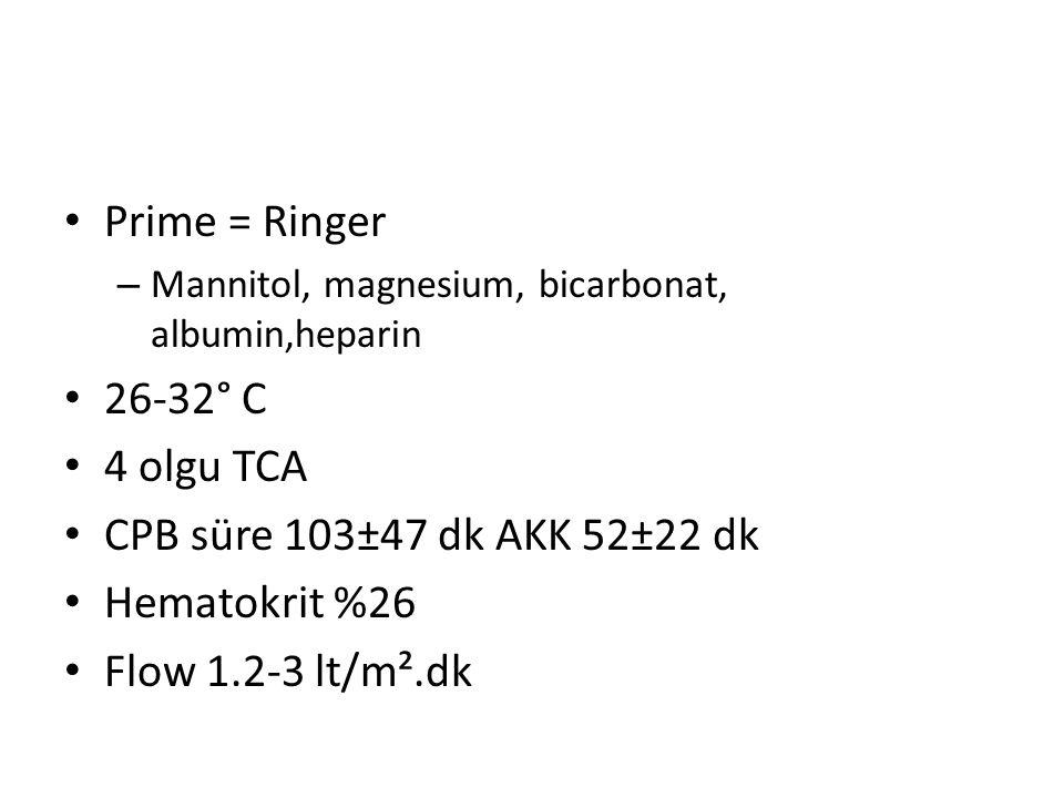 Prime = Ringer – Mannitol, magnesium, bicarbonat, albumin,heparin 26-32° C 4 olgu TCA CPB süre 103±47 dk AKK 52±22 dk Hematokrit %26 Flow 1.2-3 lt/m².