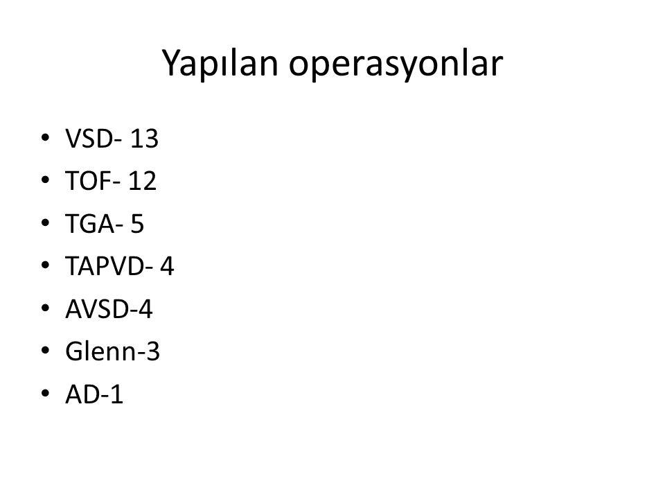 Yapılan operasyonlar VSD- 13 TOF- 12 TGA- 5 TAPVD- 4 AVSD-4 Glenn-3 AD-1