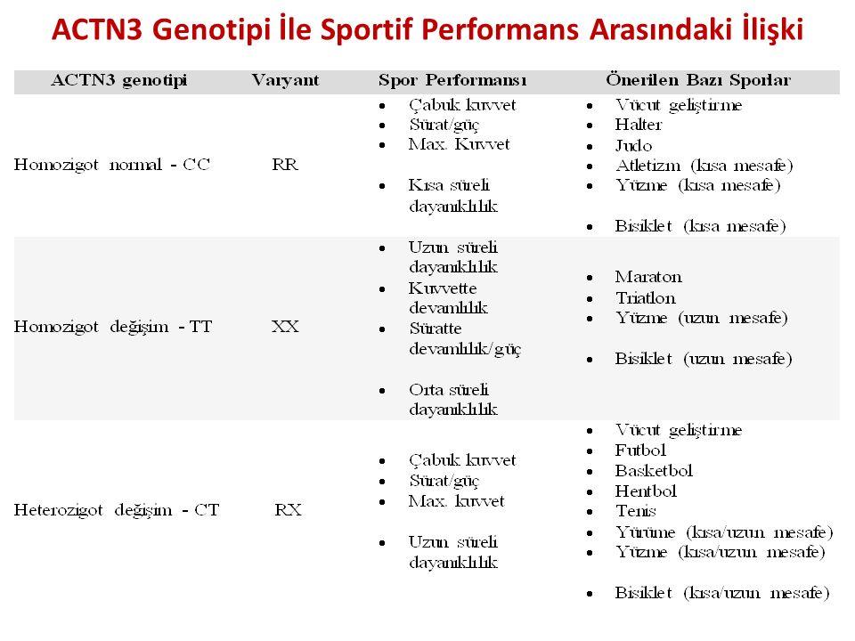 ACTN3 Genotipi İle Sportif Performans Arasındaki İlişki