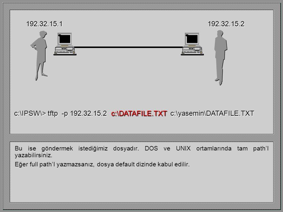 Bu ise karşı taraftaki bilgisayarın (Barış'ın) IP adresidir. 192.32.15.1192.32.15.2 c:\IPSW\> tftp -p 192.32.15.2 c:\DATAFILE.TXT c:\yasemin\DATAFILE.