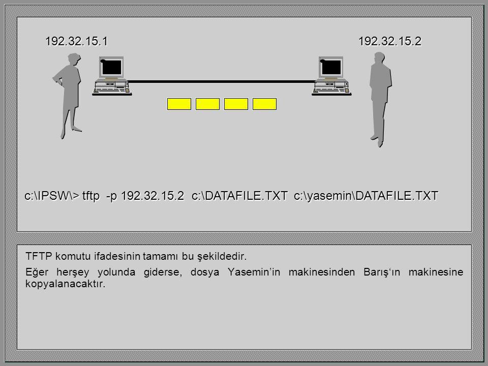 Bu ise karşı makinedeki full path'I göstermektedir. Burada da eğer sadece dosya ismini verirsek TFTP programı dosyayı default dizine koyacaktır. 192.3