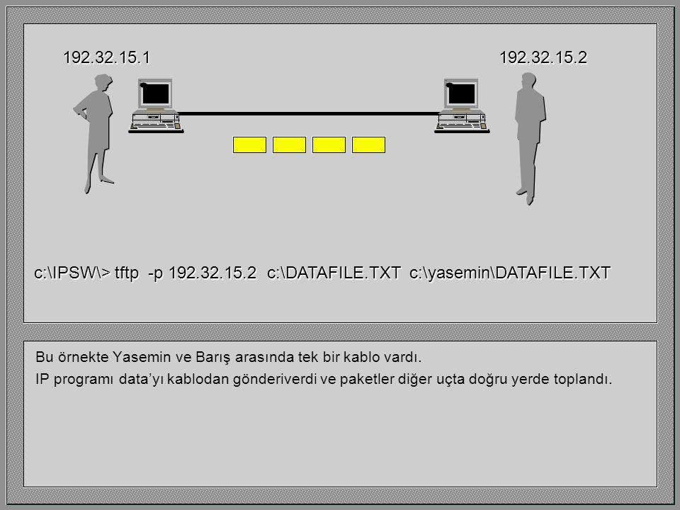 TFTP komutu ifadesinin tamamı bu şekildedir. Eğer herşey yolunda giderse, dosya Yasemin'in makinesinden Barış'ın makinesine kopyalanacaktır. 192.32.15