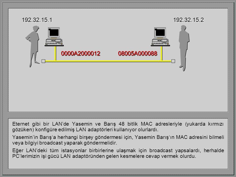 Bu örnekte Yasemin ve Barış arasında tek bir kablo vardı. IP programı data'yı kablodan gönderiverdi ve paketler diğer uçta doğru yerde toplandı. 192.3