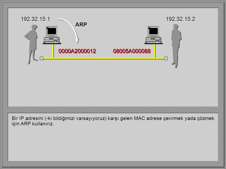 Eternet gibi bir LAN'de Yasemin ve Barış 48 bitlik MAC adresleriyle (yukarda kırmızı gözüken) konfigüre edilmiş LAN adaptörleri kullanıyor olurlardı.