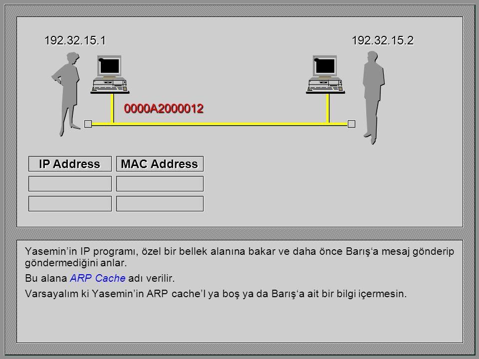 Yasemin'İn TFTP programı işe bu bilgiyle başladı. Yasemin kendi IP adresini ve MAC adresini biliyor. (Aslında Yasemin belki de MAC adresini bilmiyor a