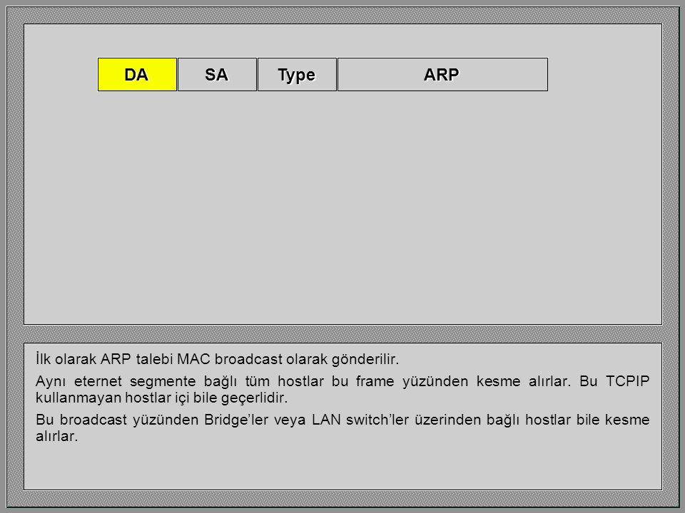 Bu ARP talebi paketinin sadeleştirilmiş bir görüntüsüdür. Birkaç şeye dikkat etmelisiniz... DASATypeARP