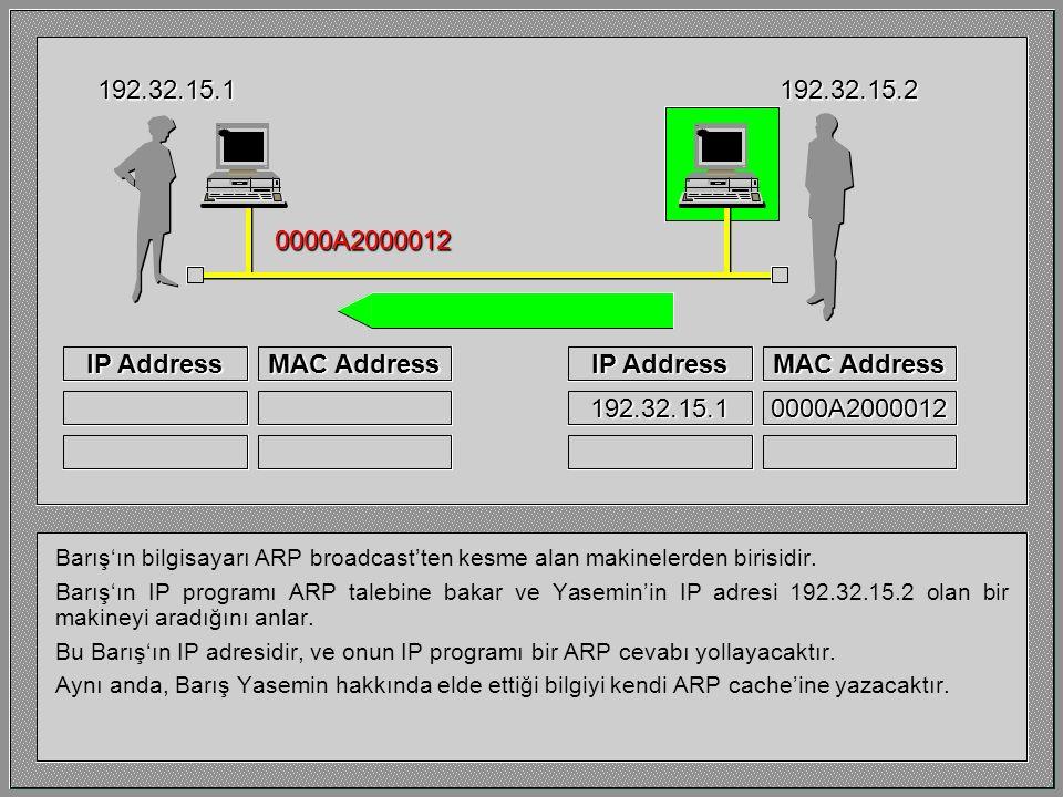 Son olarak Yasemin kendi IP adresini ve MAC adresini ekler. ARP Header Sender Mac Address Sender IP Address Address Information Target Mac Address Tar