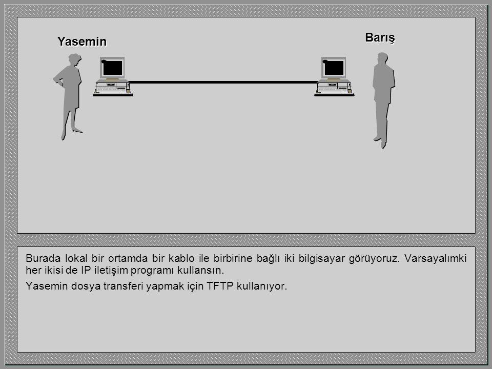Örnek bir Aplikasyon ARP'nin ne yaptığını anlamak için örnek bir aplikasyona gereksinimiz var. Anlaşılması en kolay IP aplikasyonlarından birisi TFTP