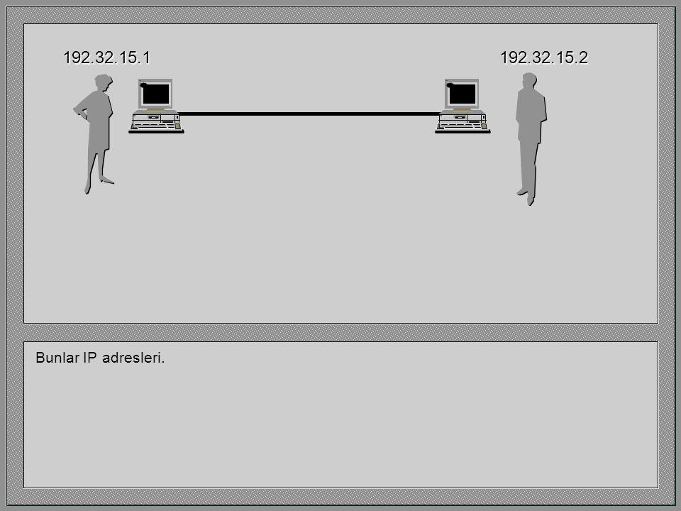 Burada lokal bir ortamda bir kablo ile birbirine bağlı iki bilgisayar görüyoruz. Varsayalımki her ikisi de IP iletişim programı kullansın. Yasemin dos