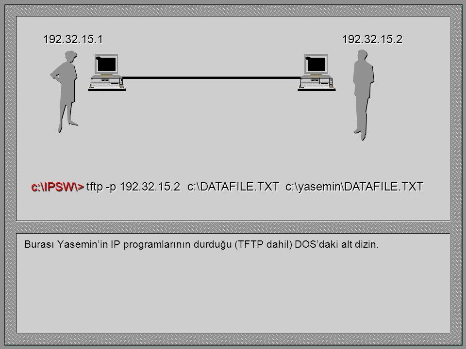 """İşte bu da Yasemin'in C'nin root dizininden Barış'ın """"YASEMIN"""" dizinine göndereceği """"DATAFILE.TXT"""" dosyası için kullanacağı TFTP ifadesi. Bu karmaşık"""