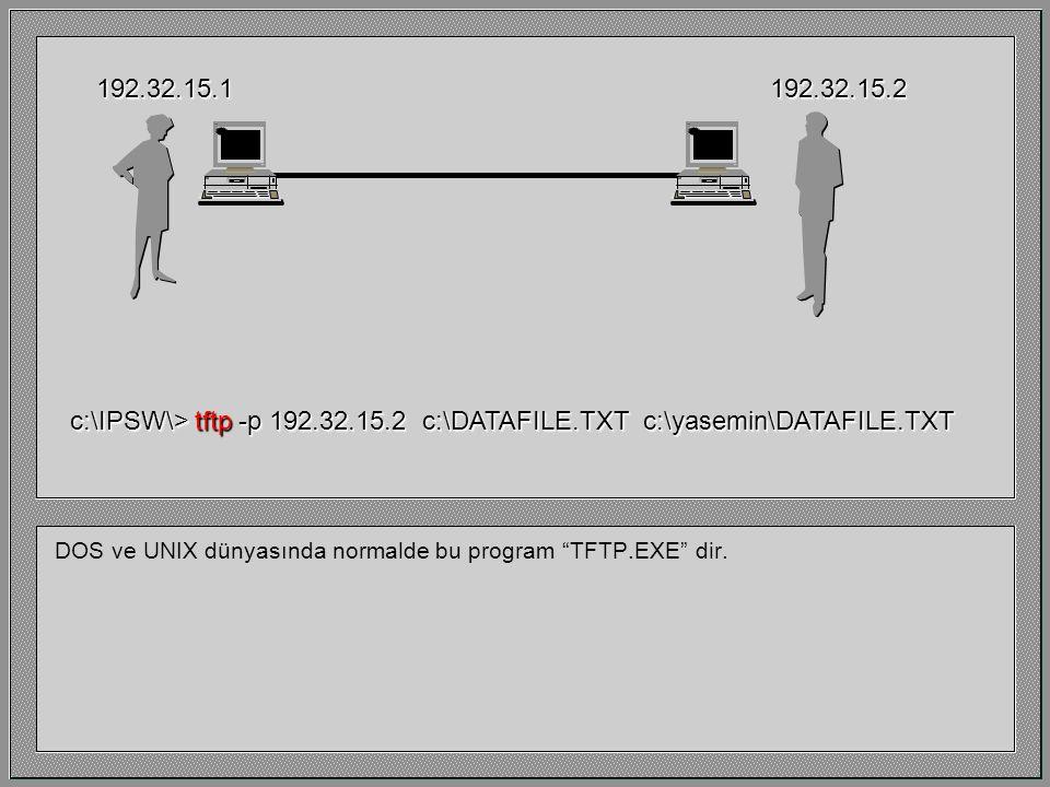 Burası Yasemin'in IP programlarının durduğu (TFTP dahil) DOS'daki alt dizin. 192.32.15.1192.32.15.2 c:\IPSW\> tftp -p 192.32.15.2 c:\DATAFILE.TXT c:\y