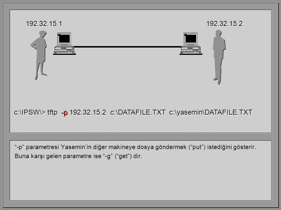 """DOS ve UNIX dünyasında normalde bu program """"TFTP.EXE"""" dir. 192.32.15.1192.32.15.2 c:\IPSW\> tftp -p 192.32.15.2 c:\DATAFILE.TXT c:\yasemin\DATAFILE.TX"""