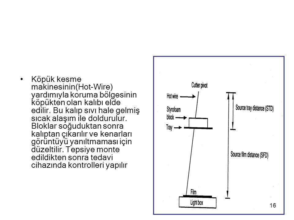 Köpük kesme makinesinin(Hot-Wire) yardımıyla koruma bölgesinin köpükten olan kalıbı elde edilir. Bu kalıp sıvı hale gelmiş sıcak alaşım ile doldurulur