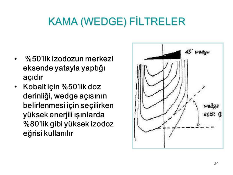 KAMA (WEDGE) FİLTRELER %50'lik izodozun merkezi eksende yatayla yaptığı açıdır Kobalt için %50'lik doz derinliği, wedge açısının belirlenmesi için seç