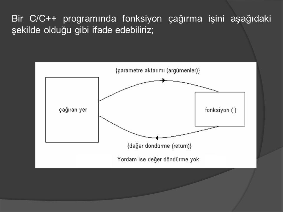 Bir C/C++ programında fonksiyon çağırma işini aşağıdaki şekilde olduğu gibi ifade edebiliriz;