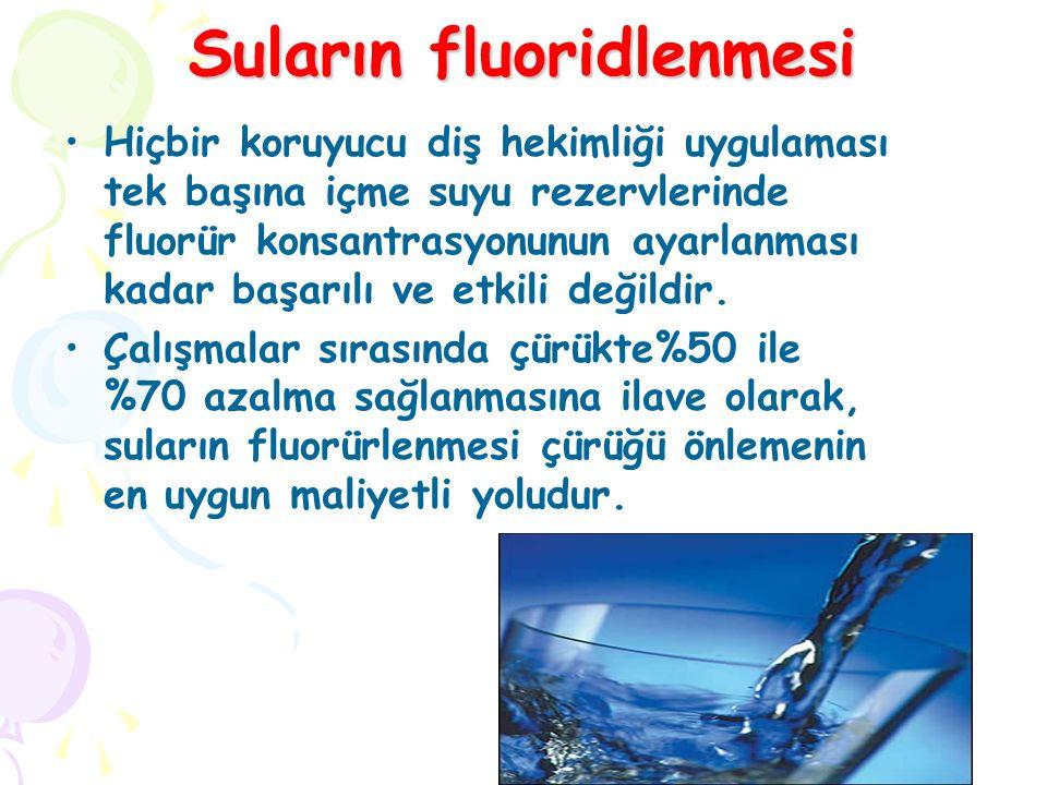 Suların fluoridlenmesi Hiçbir koruyucu diş hekimliği uygulaması tek başına içme suyu rezervlerinde fluorür konsantrasyonunun ayarlanması kadar başarıl