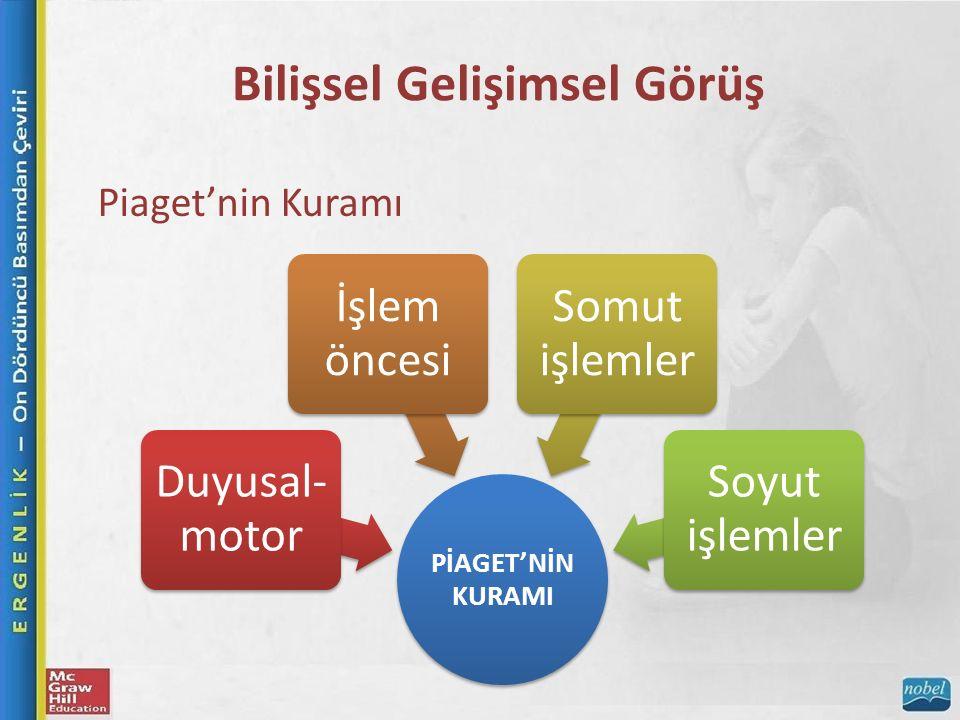 Bilişsel Gelişimsel Görüş Piaget'nin Kuramı PİAGET'NİN KURAMI Duyusal- motor İşlem öncesi Somut işlemler Soyut işlemler