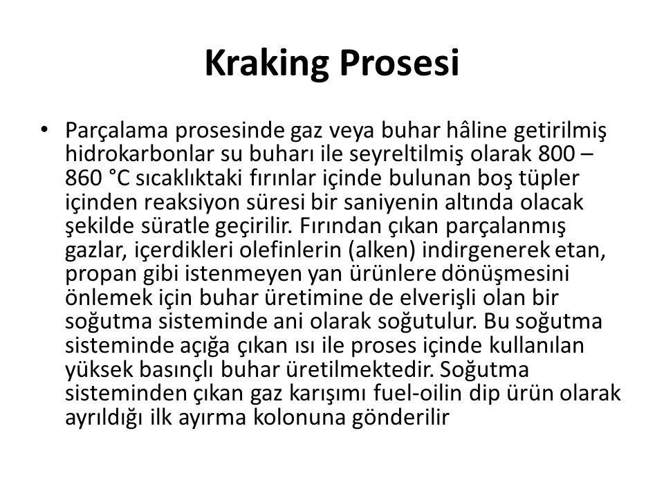 Kraking Prosesi Parçalama prosesinde gaz veya buhar hâline getirilmiş hidrokarbonlar su buharı ile seyreltilmiş olarak 800 – 860 °C sıcaklıktaki fırın