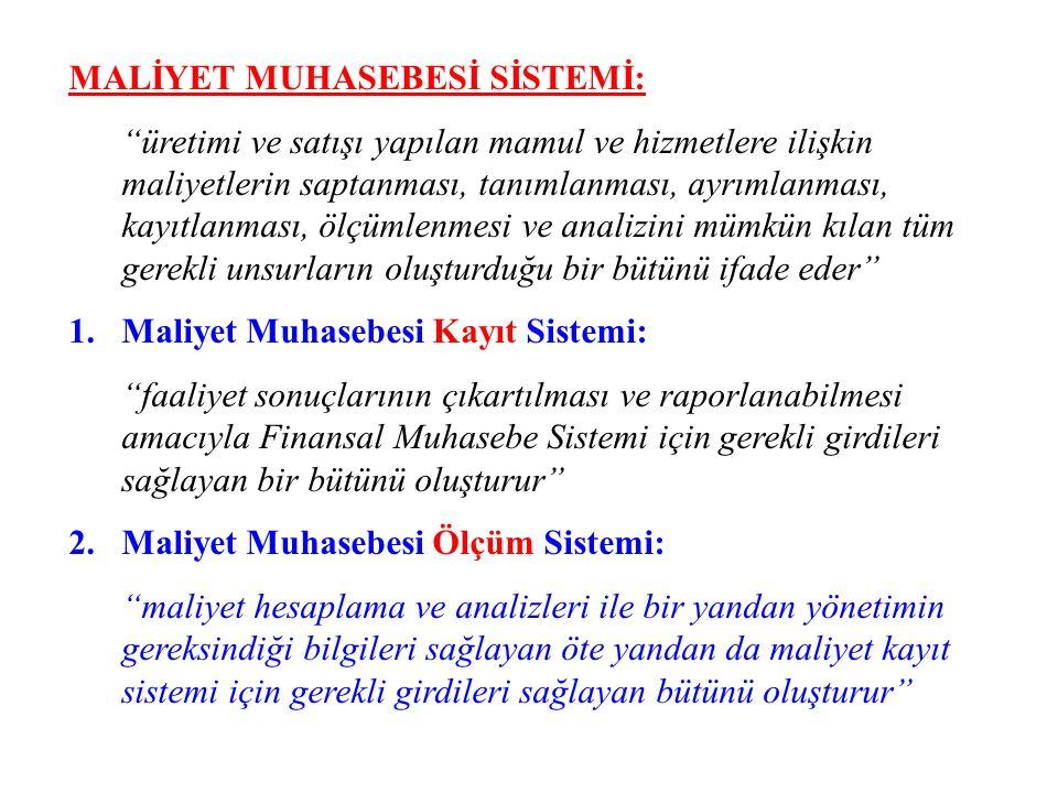 OcakŞubatMart ZAMAN - DMM DİM +GİM DÖN.MAL.+DBYMSM DÖN.YÜK.MAL.