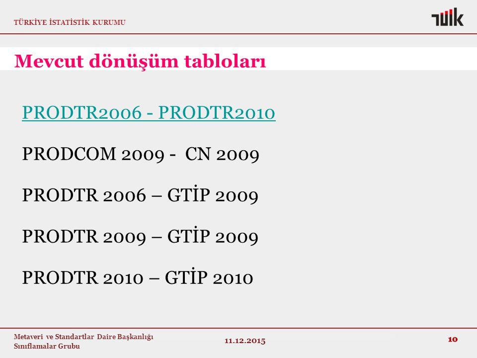 TÜRKİYE İSTATİSTİK KURUMU Metaveri ve Standartlar Daire Başkanlığı Sınıflamalar Grubu 11.12.2015 10 PRODTR2006 - PRODTR2010 PRODTR2006 - PRODTR2010 PRODCOM 2009 - CN 2009 PRODTR 2006 – GTİP 2009 PRODTR 2009 – GTİP 2009 PRODTR 2010 – GTİP 2010 Mevcut dönüşüm tabloları
