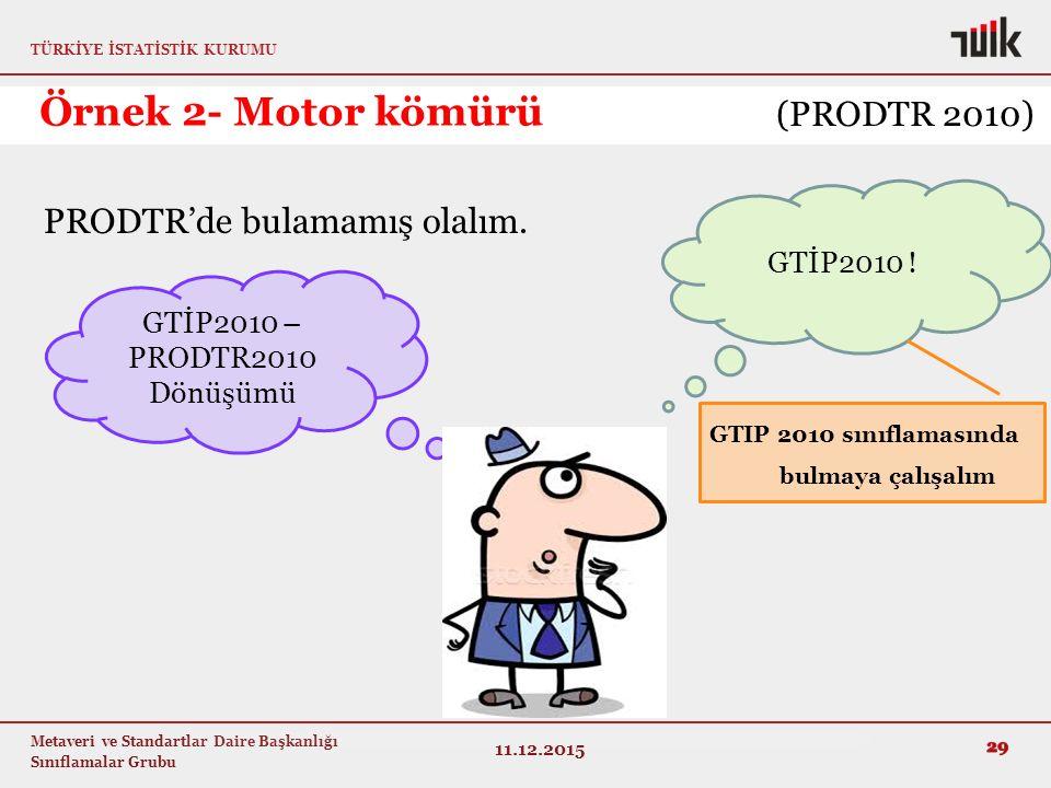 TÜRKİYE İSTATİSTİK KURUMU Metaveri ve Standartlar Daire Başkanlığı Sınıflamalar Grubu 11.12.2015 29 Örnek 2- Motor kömürü GTİP2010 – PRODTR2010 Dönüşümü GTİP2010 .