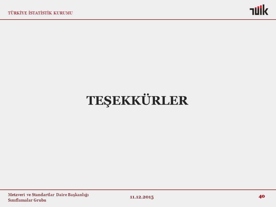 TÜRKİYE İSTATİSTİK KURUMU Metaveri ve Standartlar Daire Başkanlığı Sınıflamalar Grubu TEŞEKKÜRLER 11.12.2015 40