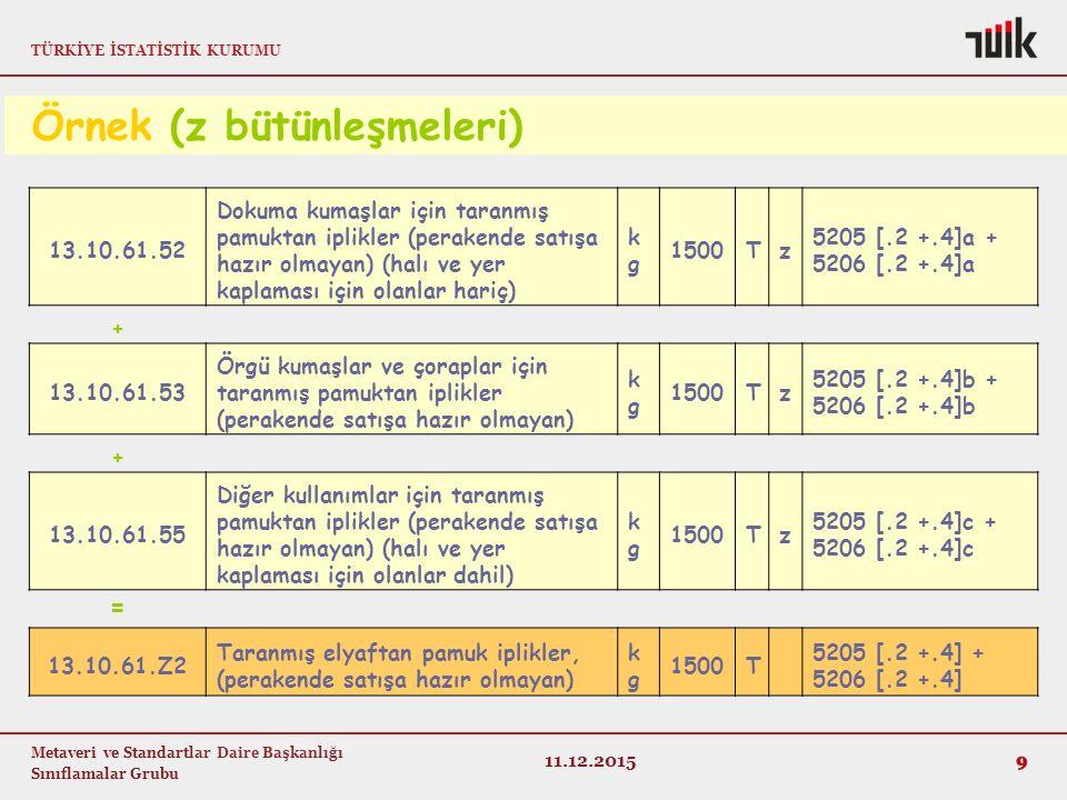 TÜRKİYE İSTATİSTİK KURUMU Metaveri ve Standartlar Daire Başkanlığı Sınıflamalar Grubu 13.10.61.52 Dokuma kumaşlar için taranmış pamuktan iplikler (per
