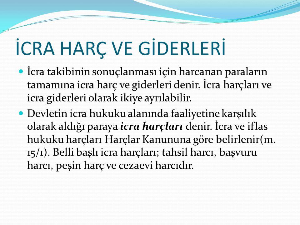 TALİK HALLERİ İİK m.