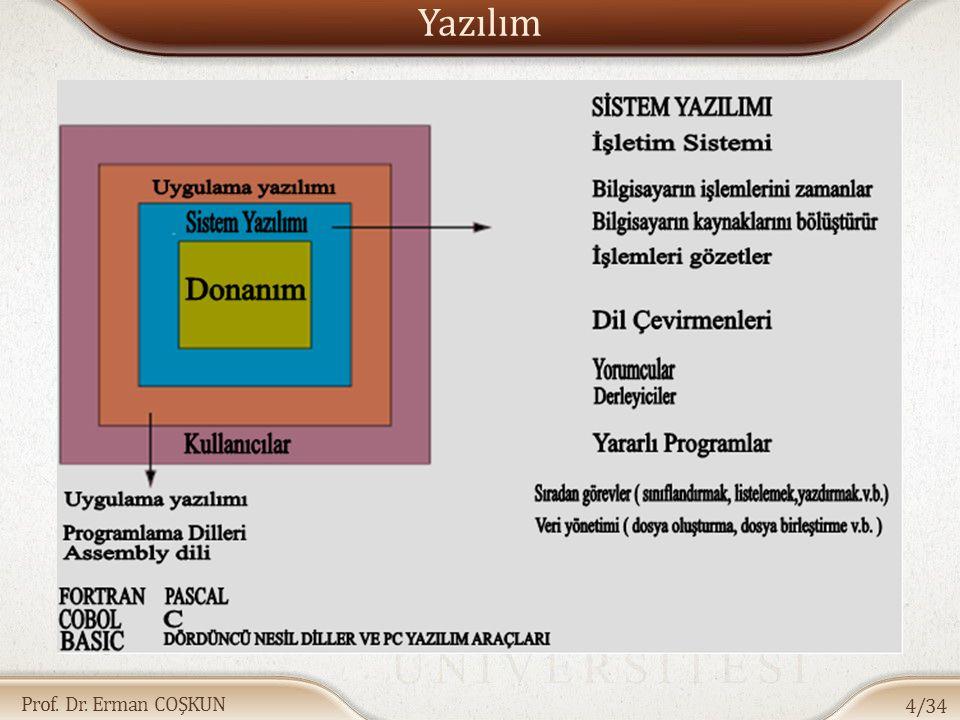 Prof. Dr. Erman COŞKUN Assembly dili 15/34