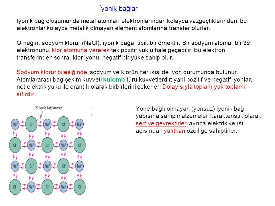 İyonik bağ oluşumunda metal atomları elektronlarından kolayca vazgeçtiklerinden, bu elektronlar kolayca metalik olmayan element atomlarına transfer ol